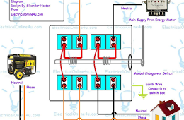 Manual Changeover Switch Wiring Diagram For Portable Generator Transfer Switch Generator Transfer Switch Outlet Wiring