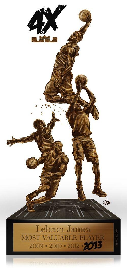 LeBron James MVP Trophy Character Design