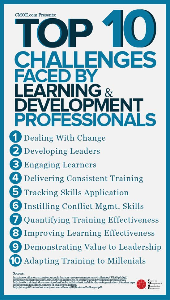 The Top 10 Challenges Of Special >> The Top 10 Challenges Faced By Learning Development Professionals