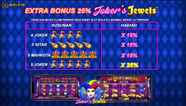 Bermain Joker Jewel Via Pulsa Bola16 Joker Games Online