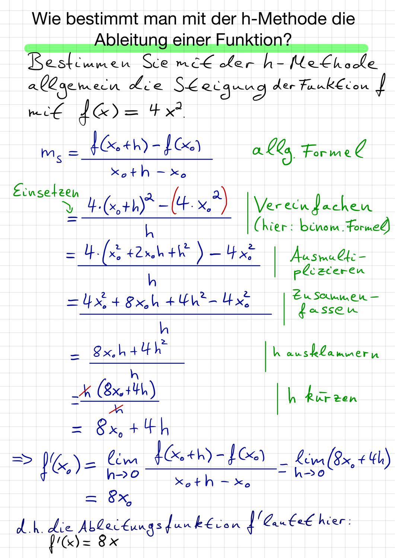H Methode Ableitungsfunktion Losungsbeispiel Mathematik Unterrichtsmaterial Im Fach Mathematik In 2020 Mathematik Mathematikunterricht Unterrichtsmaterial