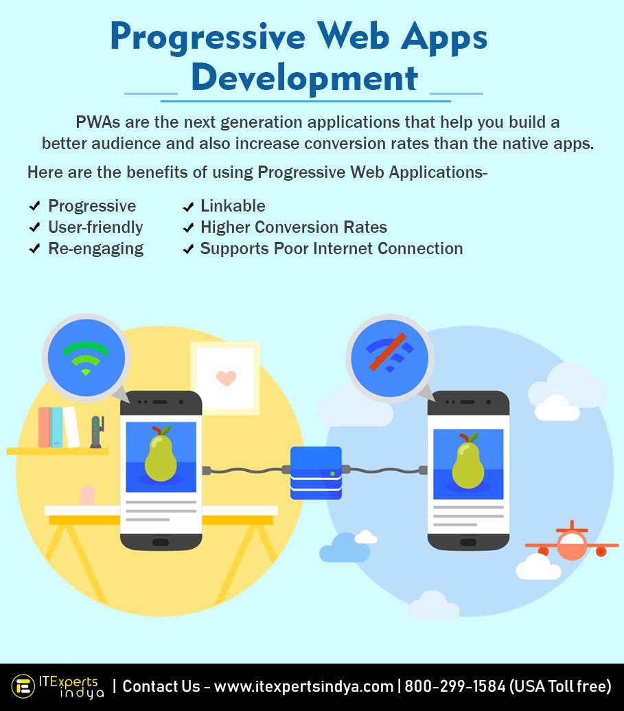 Progressive Web Application Development Company App