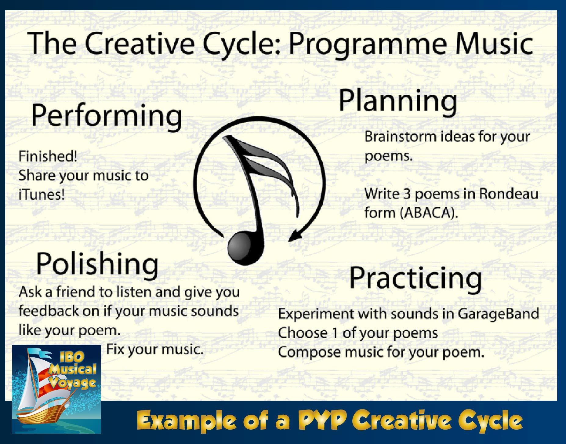 Pin By Ibo Musical Voyage On Pyp Myp Dp Music Resources