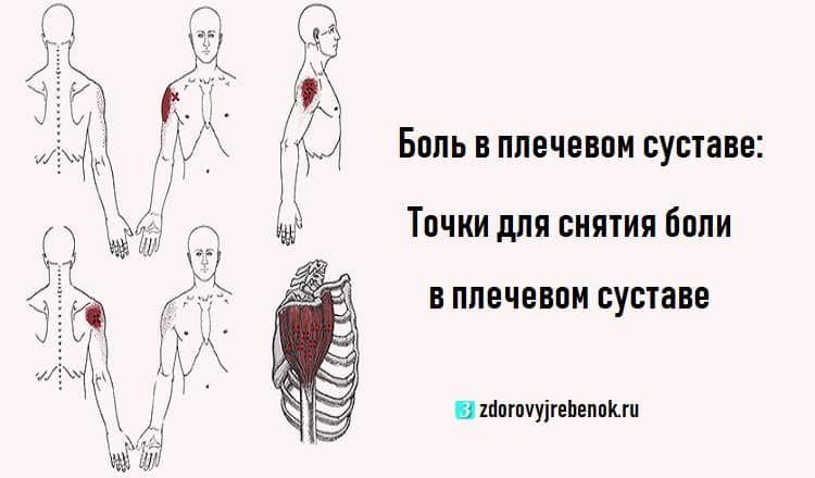 интересно. как облегчить боль в плечевом суставе вопрос