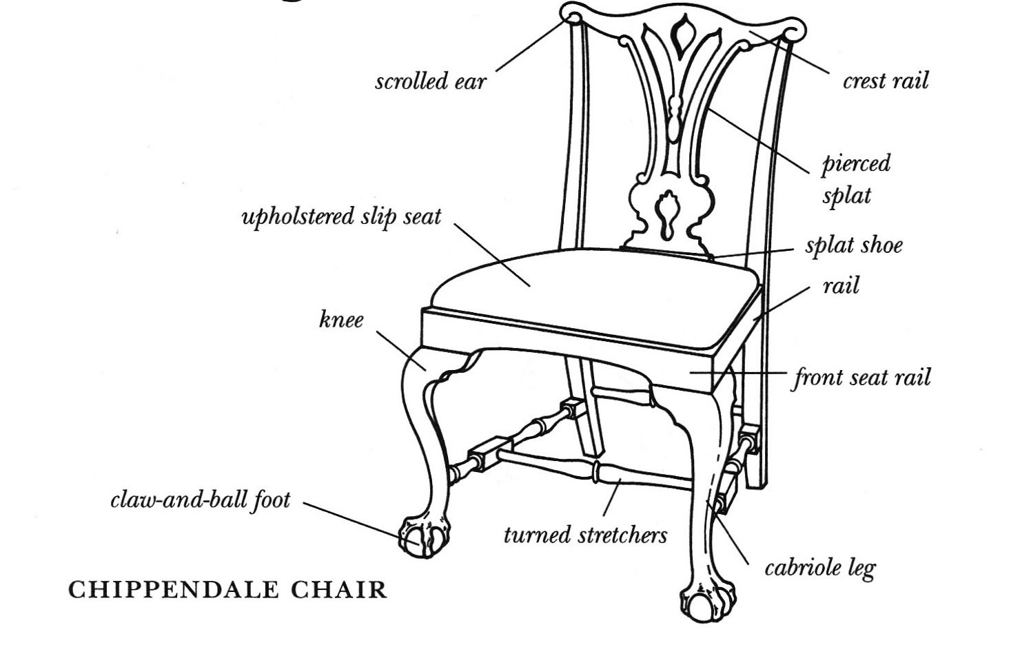 diagram of a chippendale side chair diagrams of antique. Black Bedroom Furniture Sets. Home Design Ideas