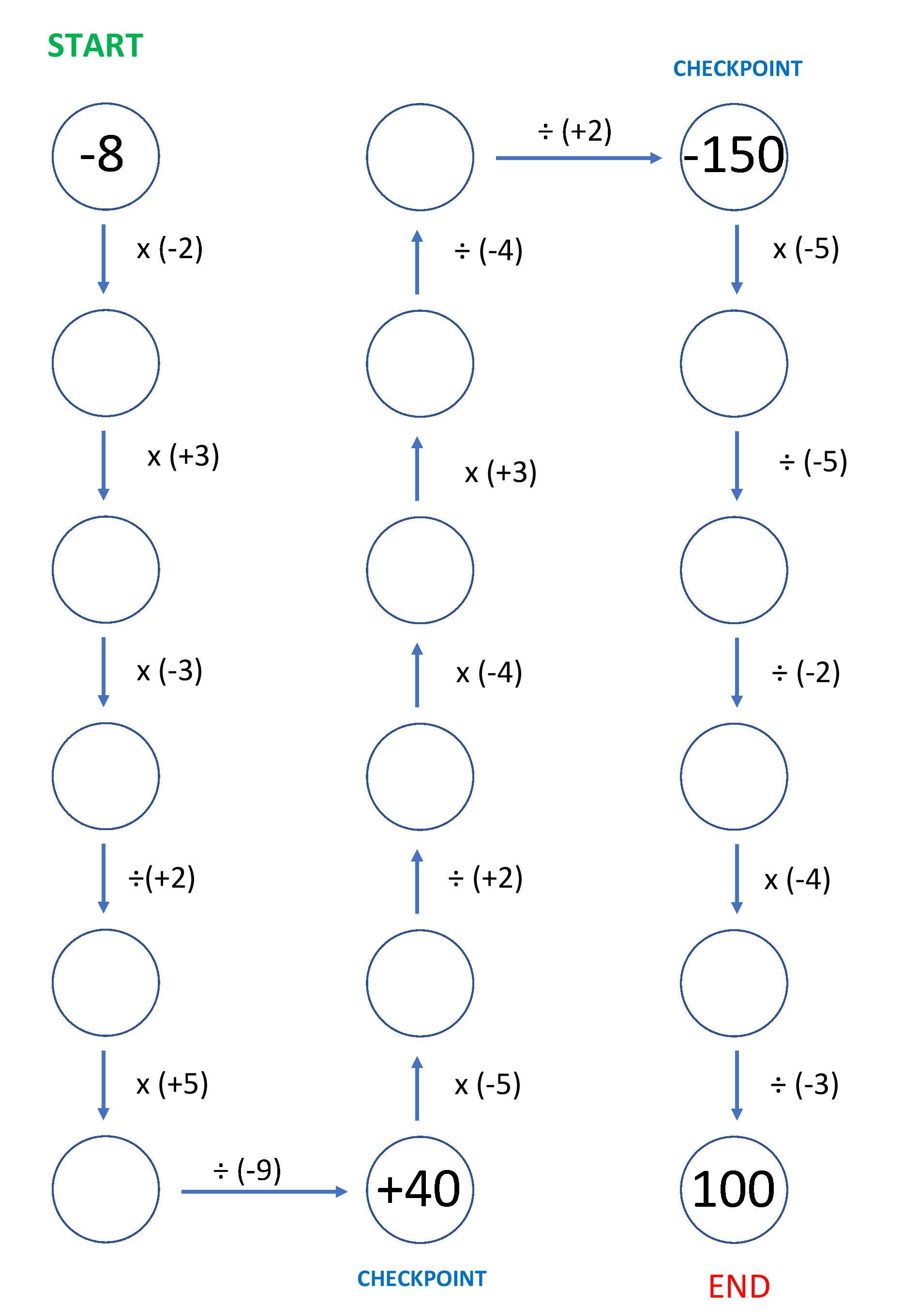 Integer Maze Multiplication And Division Free In