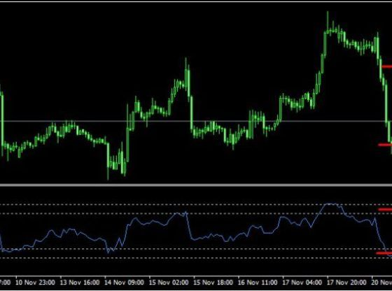 Gold Xau Usd Technical Analysis Forecast 21 11 2017 Free Forex