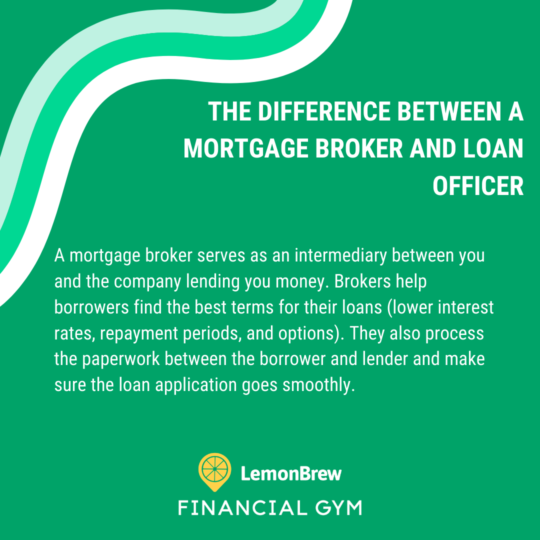3 Questions You Should Ask A Mortgage Broker Or Direct Lender When Choosing One To Work With Mortgage Brokers This Or That Questions Mortgage