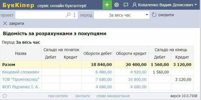 Сальдо онлайн бухгалтерия сдача отчетности ндфл в электронном виде