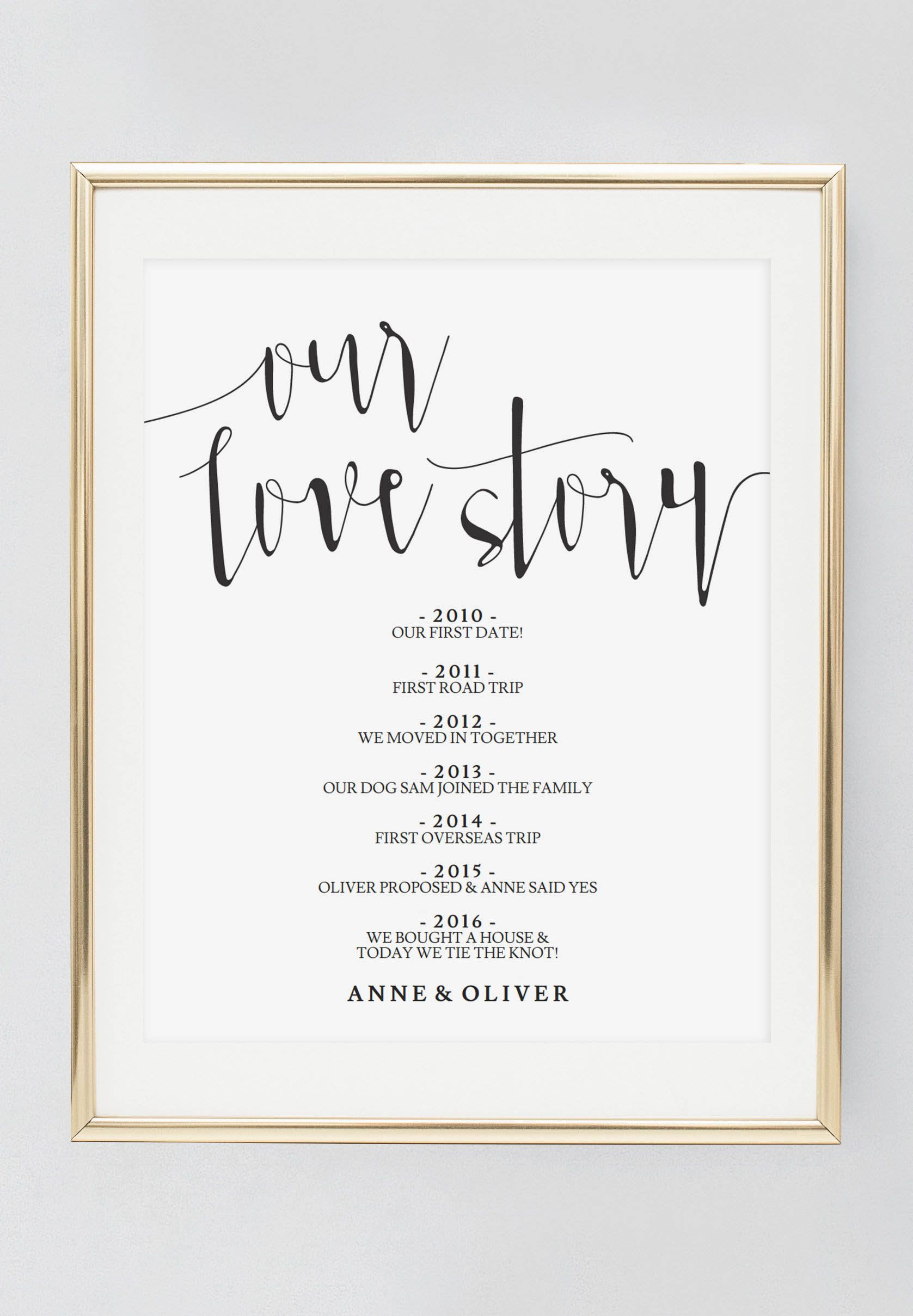 Our love story sign Wedding love story timeline Love story  Etsy