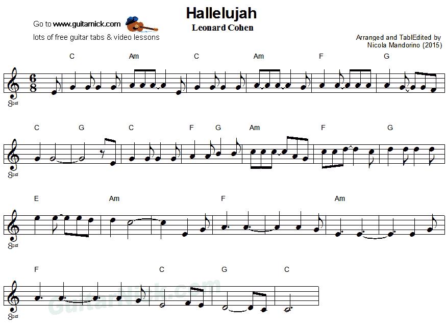 Leonard Cohen Hallelujah Easy Guitar Sheet Music Music