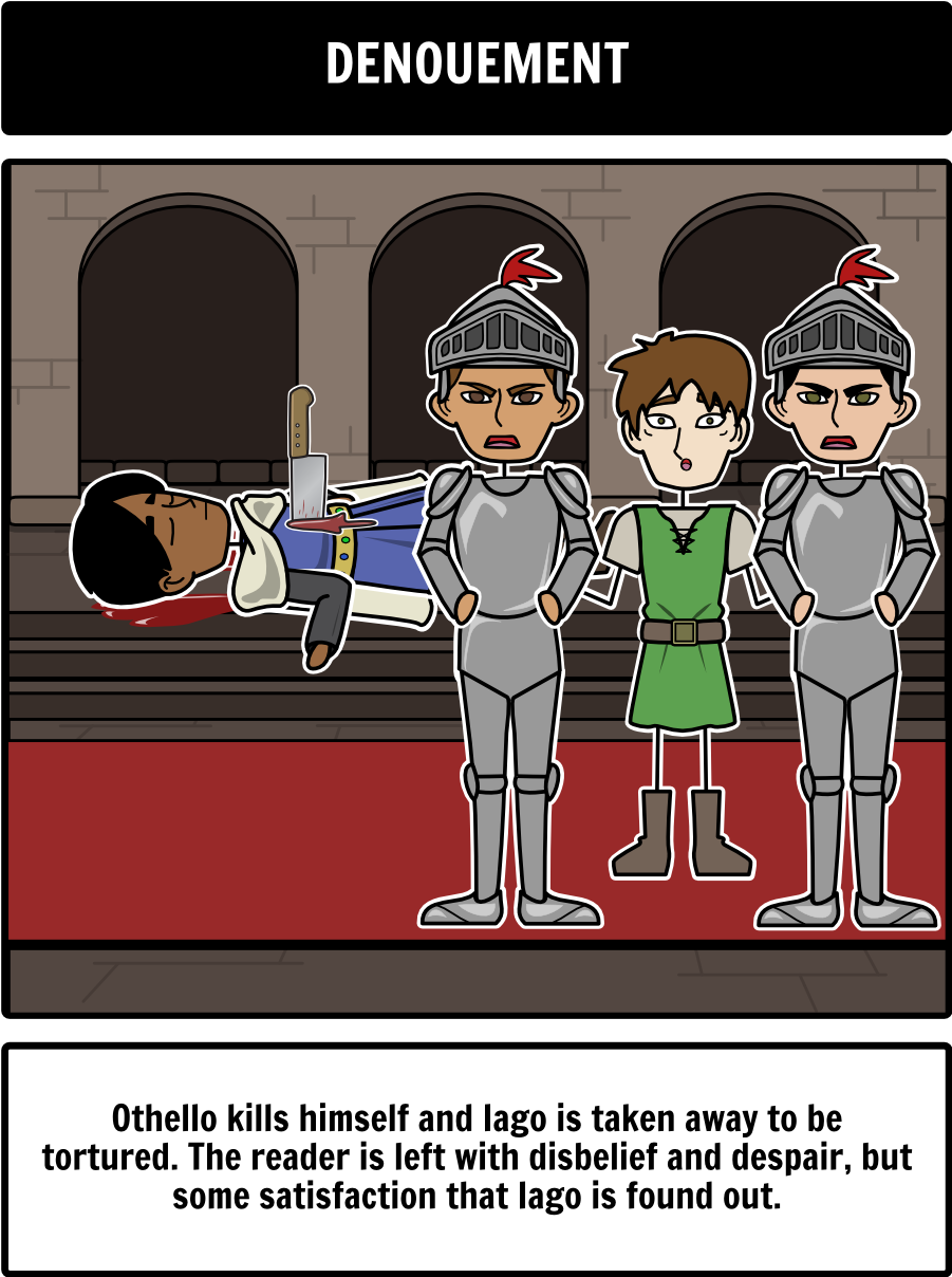 the tragedy of julius caesar brutus as a tragic hero how is the tragedy of othello the moor of venice lesson plans by shakespeare follows the tragic hero our othello summary othello characters plot diagram
