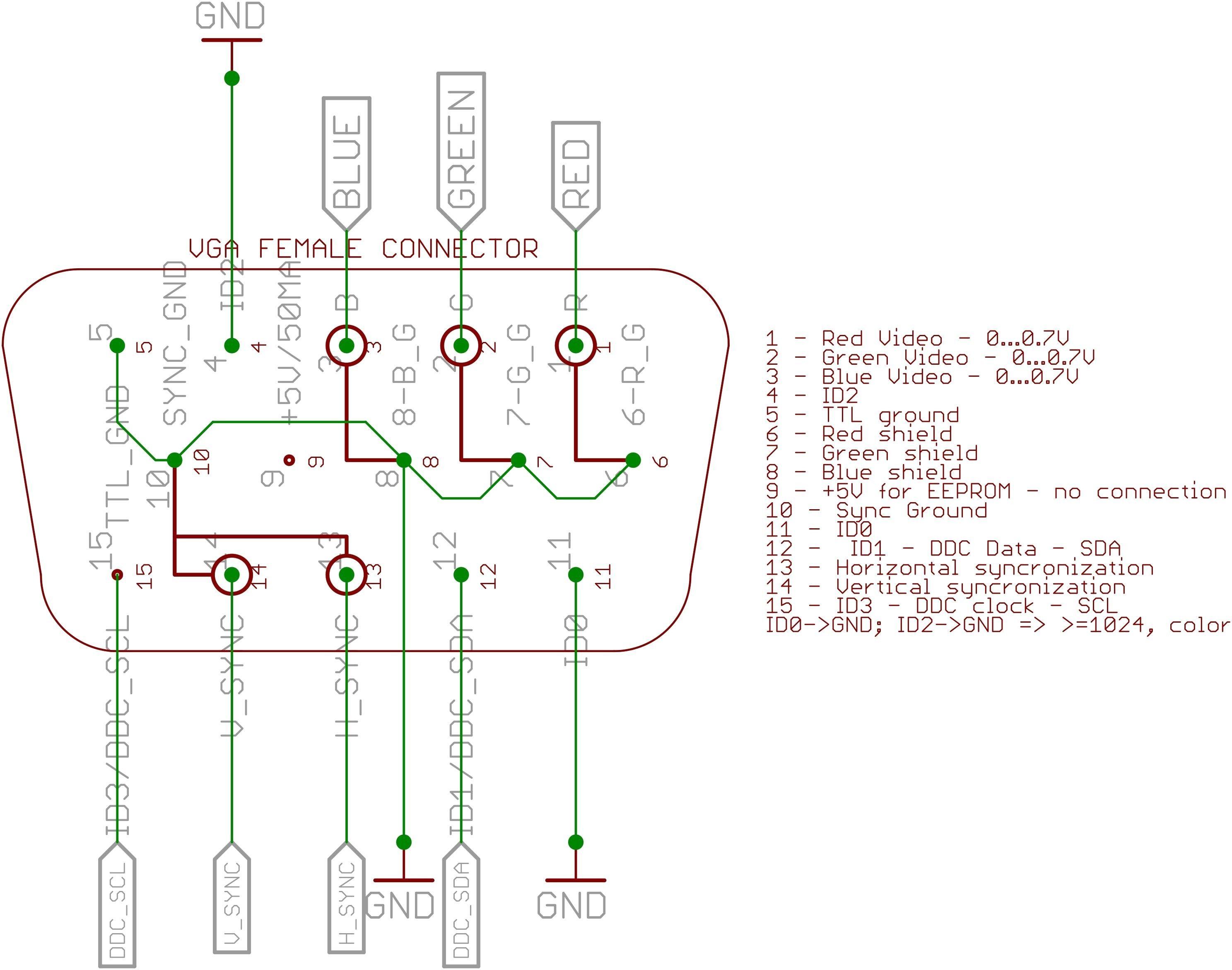 Vga To Rca Video Wiring Diagram in 2020 | Hdmi, Vga, Electronic schematicsPinterest