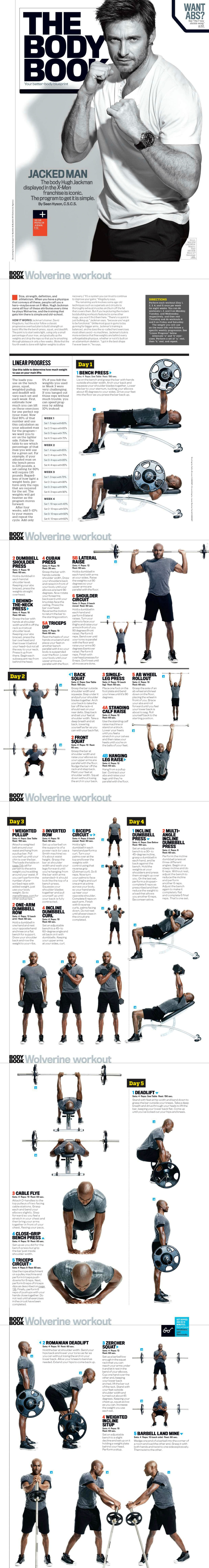 The Wolverine Workout See More Gt Gt Pinterest
