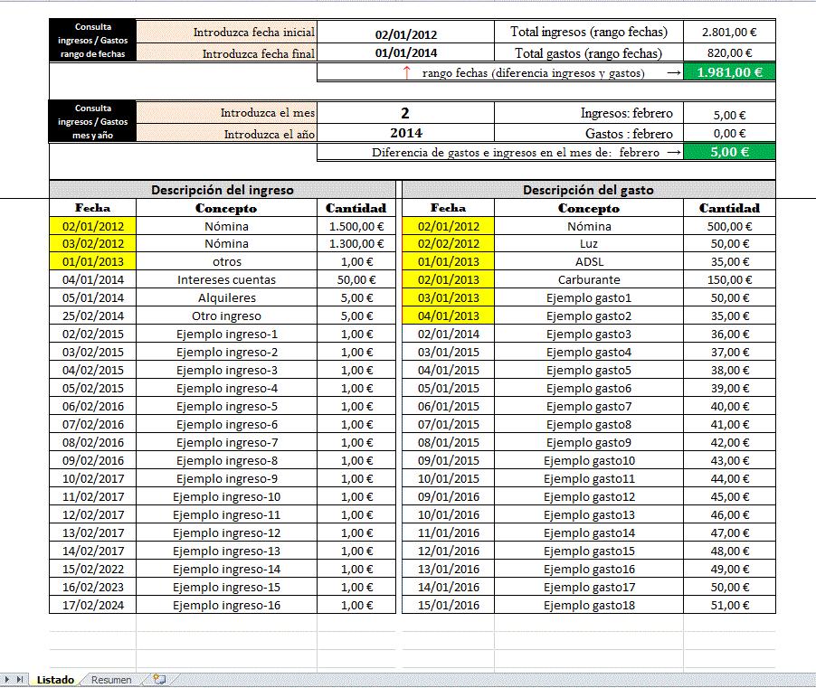 Plantilla Libro Excel Para Control De Gastos E Ingresos Hojas De Presupuesto Ingresos Y Gastos Control De Gastos