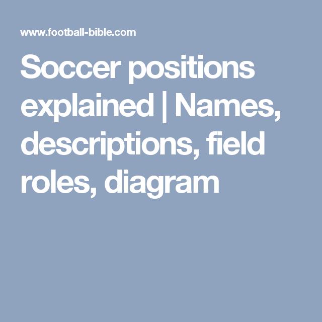 Soccer Positions Explained Names Descriptions Field Roles