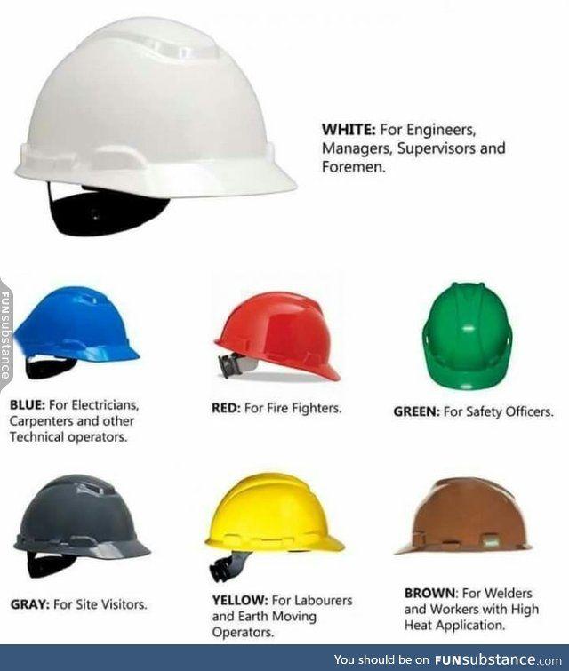 Color Code For Helmets Engineering Civil Engineering Civil