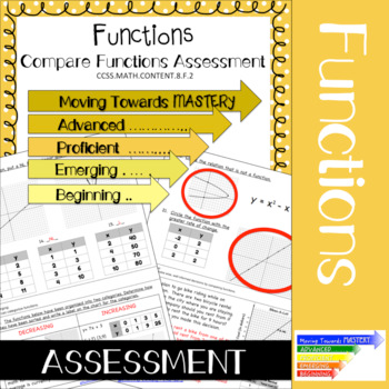 8.F.2 Compare Functions Assessment in 2020 (With images