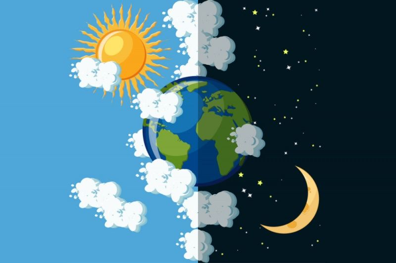 Earth S Rotation Causes Day And Night Earth Day And Night