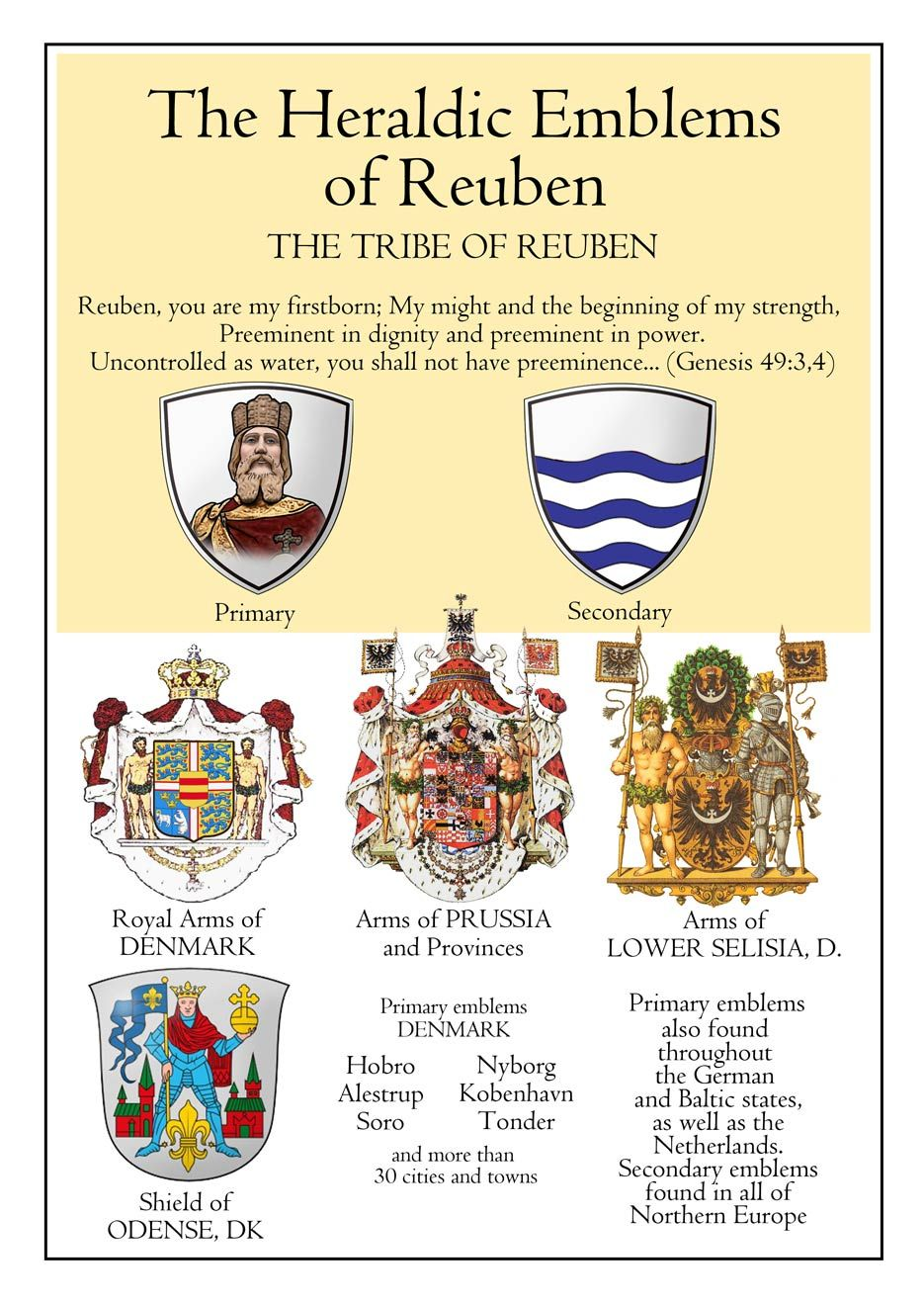 Emblems of the Tribe of Reuben | Judaica | 12 tribes of ...