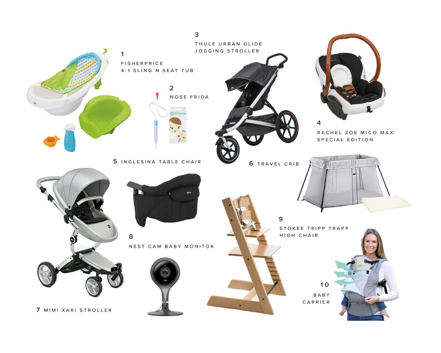 7ac2223b8b7 What is on my Baby Registry  - Blank Itinerary