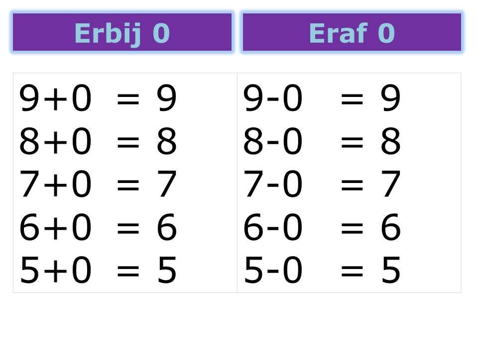 Erbij 0 Of Eraf 0 Wiskunde Werkbladen Algebra Wiskunde