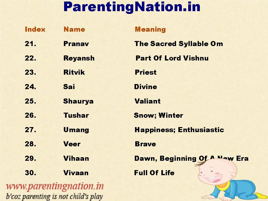 0749682c4757 Largest Database Of Beautiful Popular Indian Baby Boy Names With ...