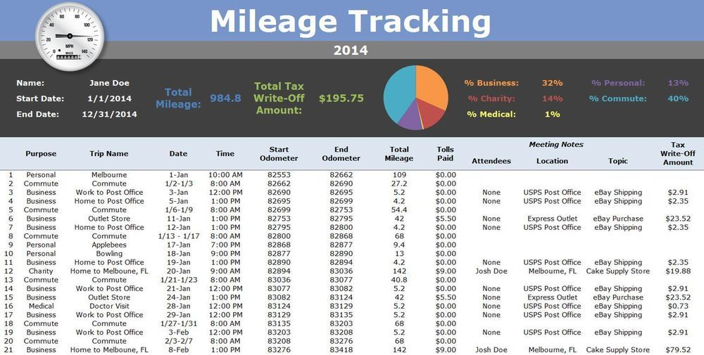 mileage tracking log home small business tax deduction write off