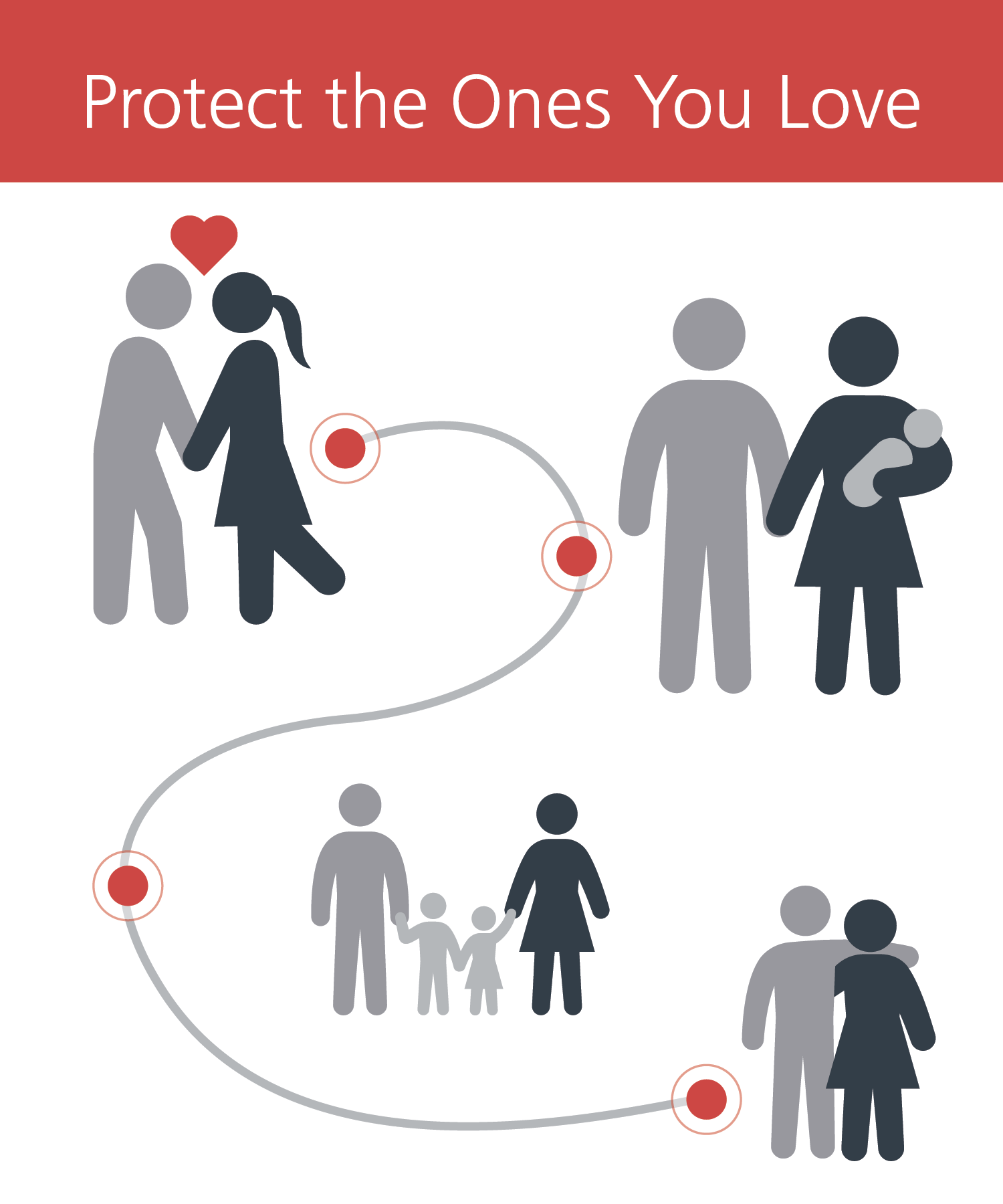 Pin by WFG (World Financial Group) on Protect the Ones You ...