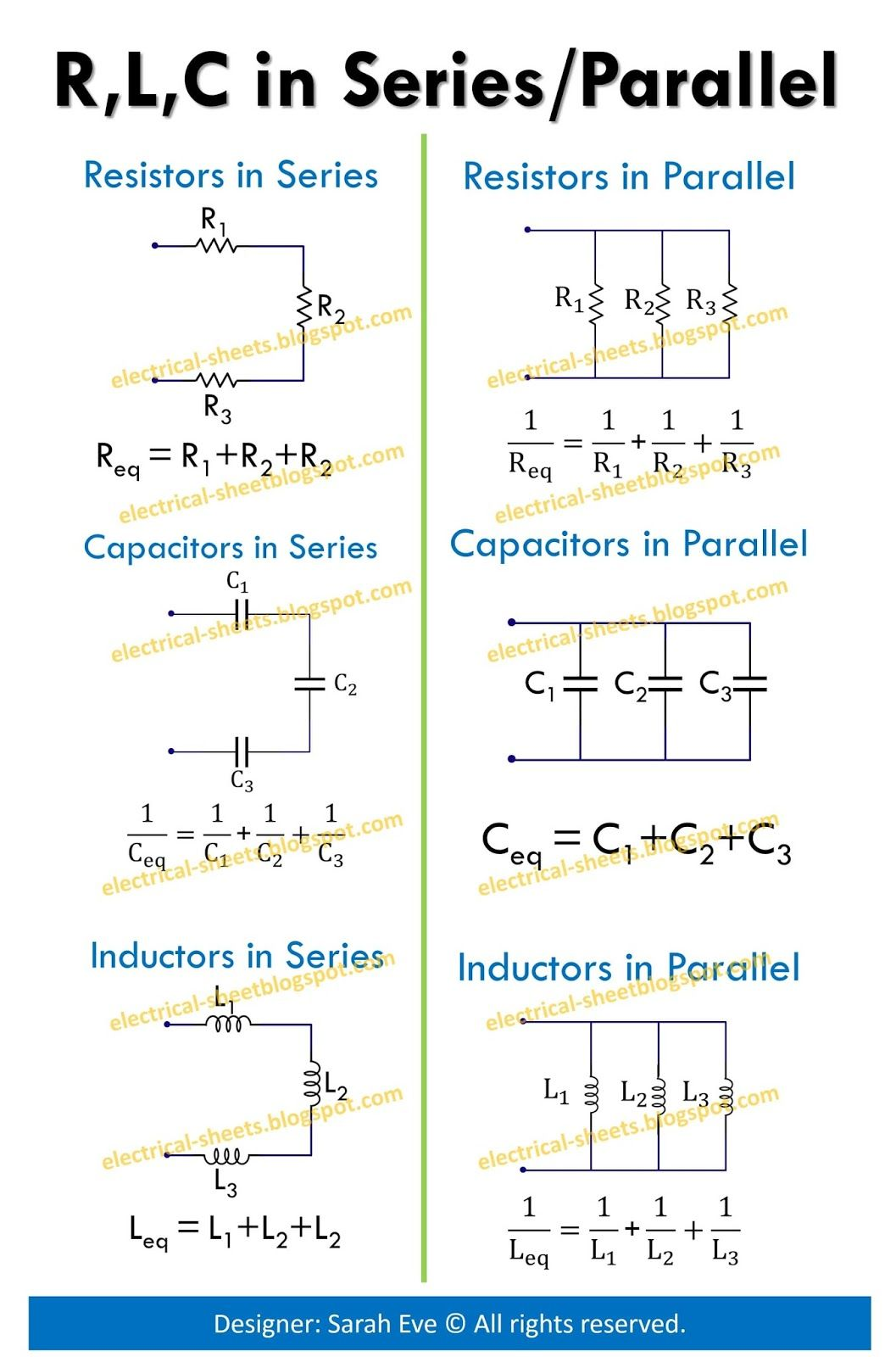 formula sheet for r l and c solutions in series and parallel