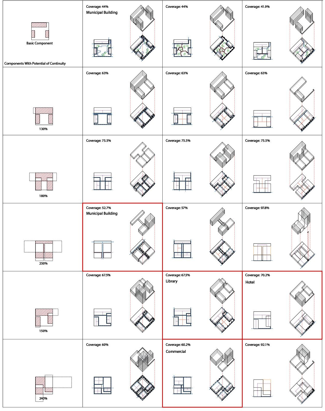 Housing Matrix Housing Pinterest Architecture Urban Design