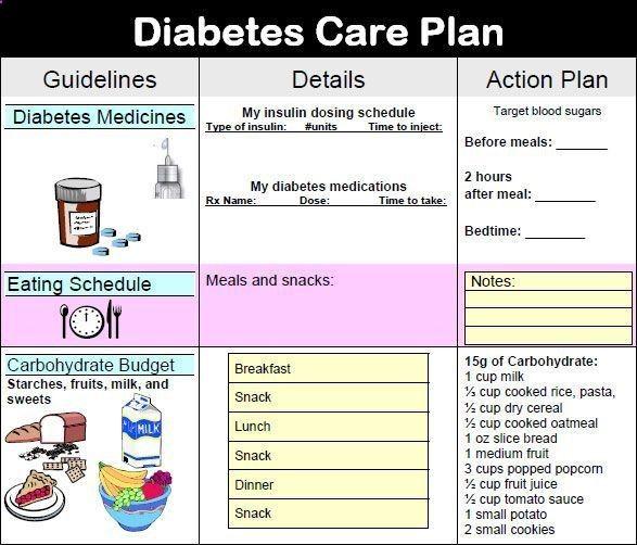 diet plan for diabetics