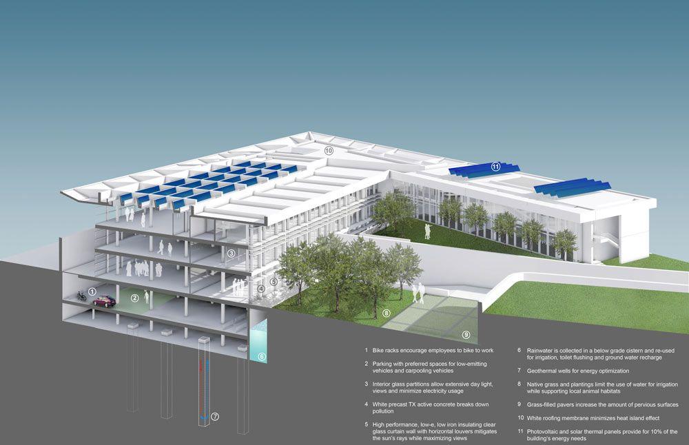 I Lab By Richard Meier Partners Richard Meier Architecture