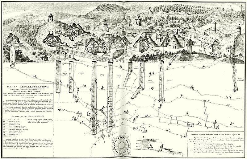 File:Schemnitz in Danubius Pannonico-Mysicus 1726 by Marsigli.jpg