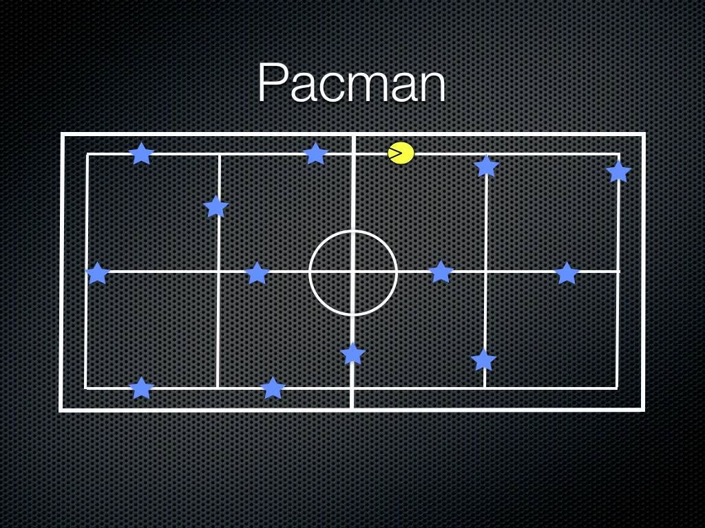 P.E. Games - Pacman perfect to play as an end game to a lesson ...