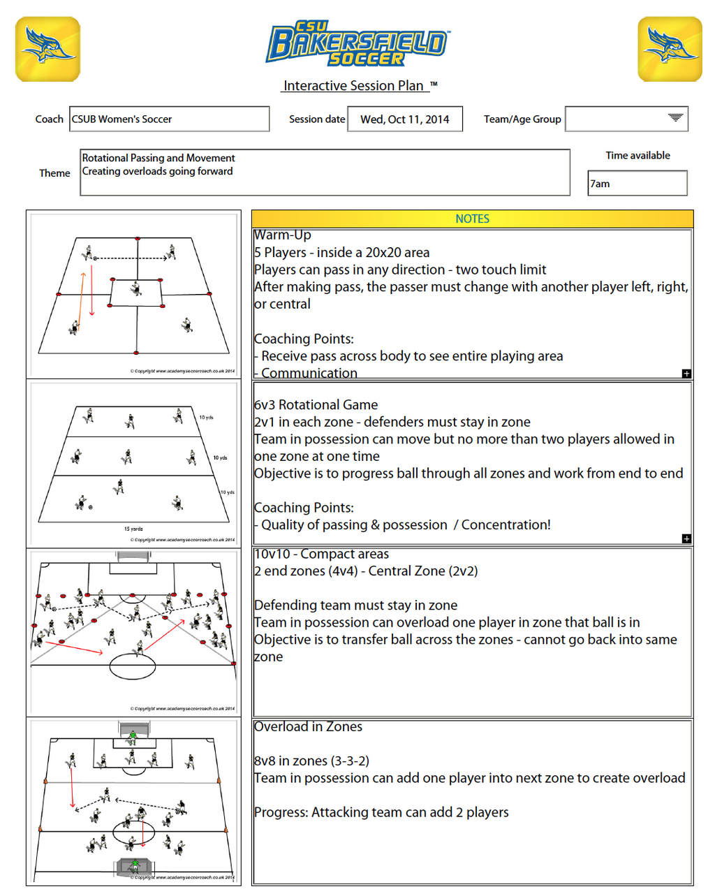 Pin By Marcelo Harassen On Soccer Drills Soccer Drills Soccer Workouts Soccer Coaching