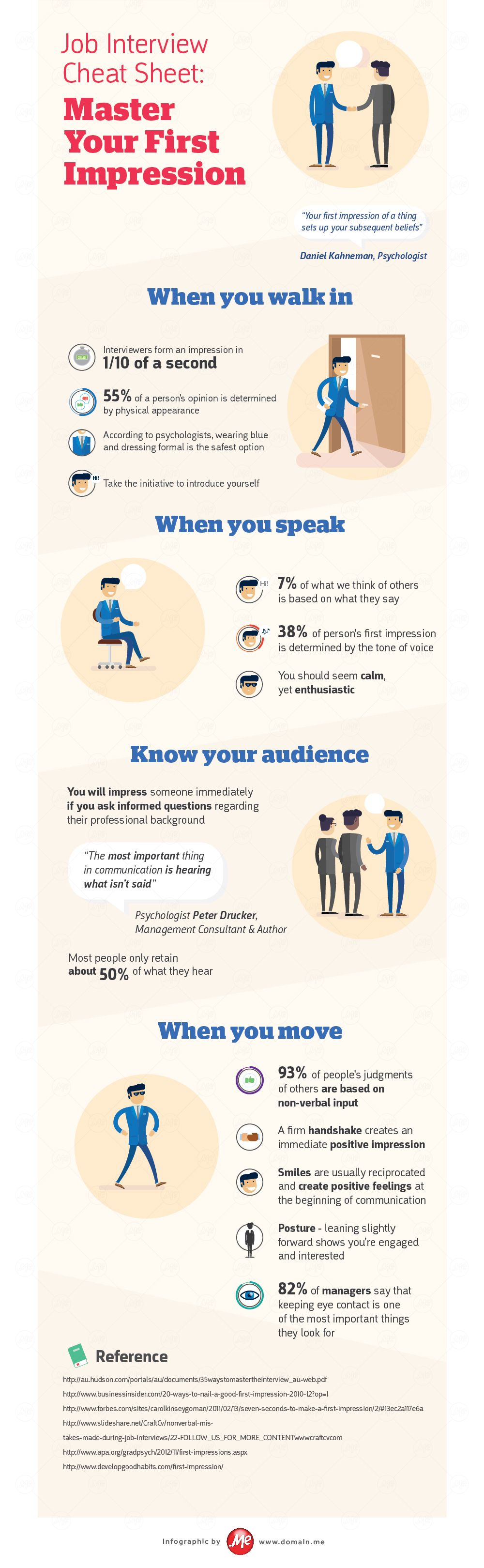 Job Interview Cheat Sheet U2013 Master Your First Impression #Infographic  #Career #Job
