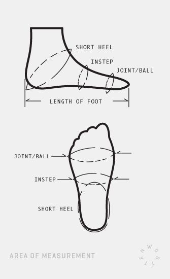 Measure Foot Profile: small heel, ball of foot, instep ...