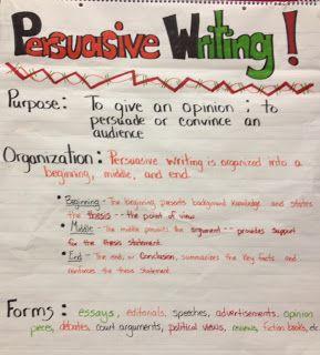 Teaching essay writing to 3rd graders