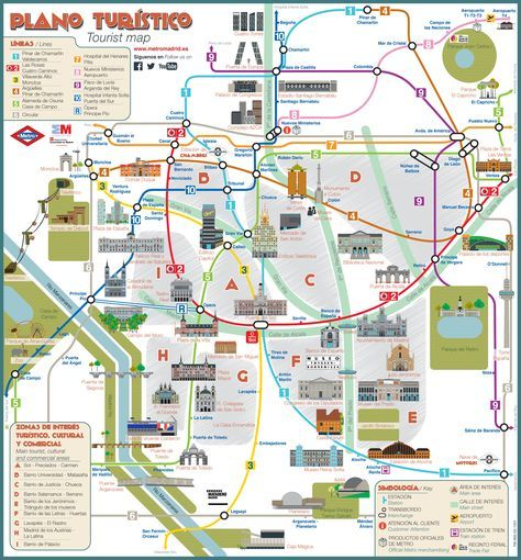 Map Of Spain Landmarks.Tourist Map Of Madrid Attractions Sightseeing Museums Sites