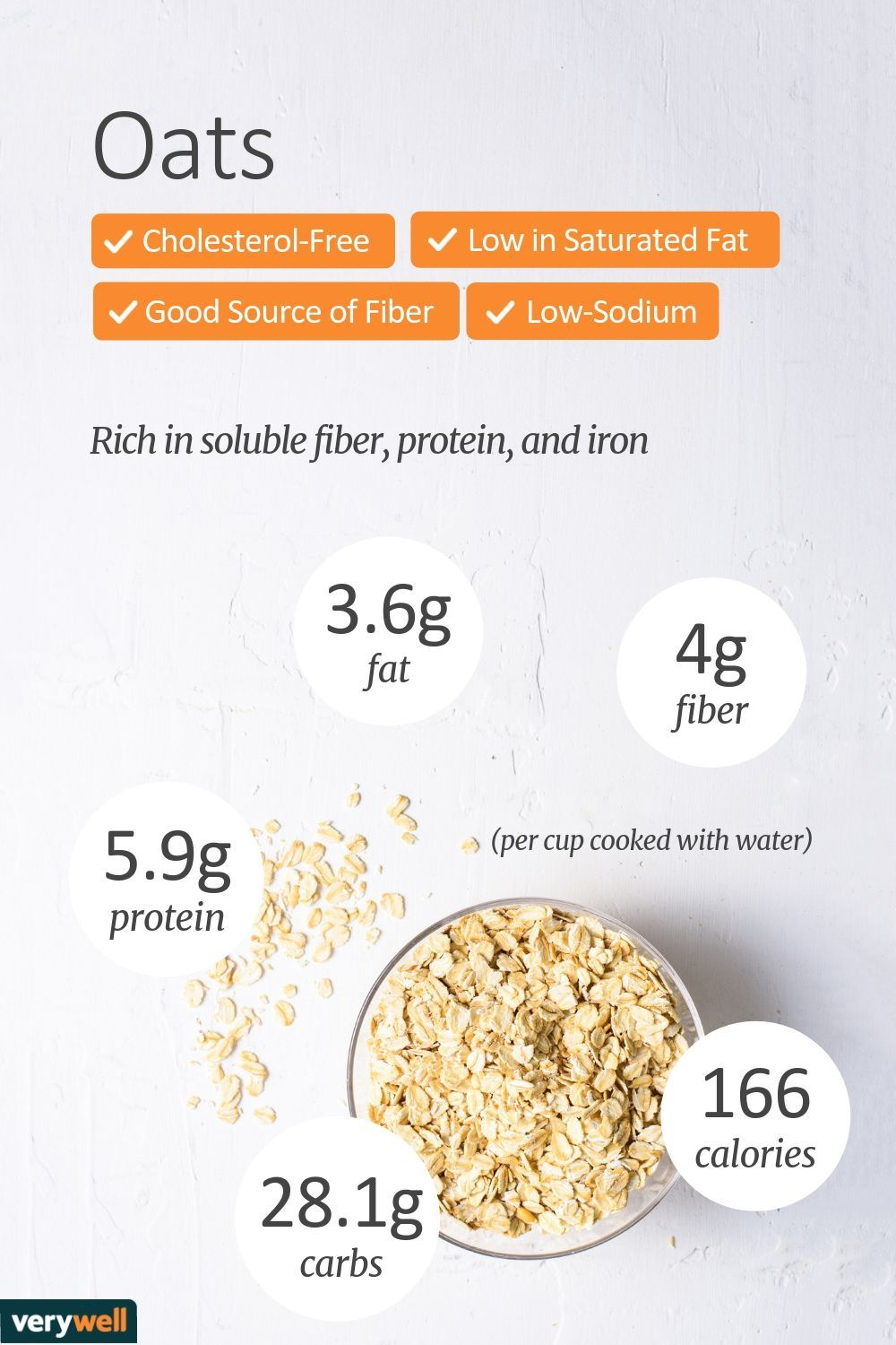 Oatmeal Nutrition Facts and Health Benefits