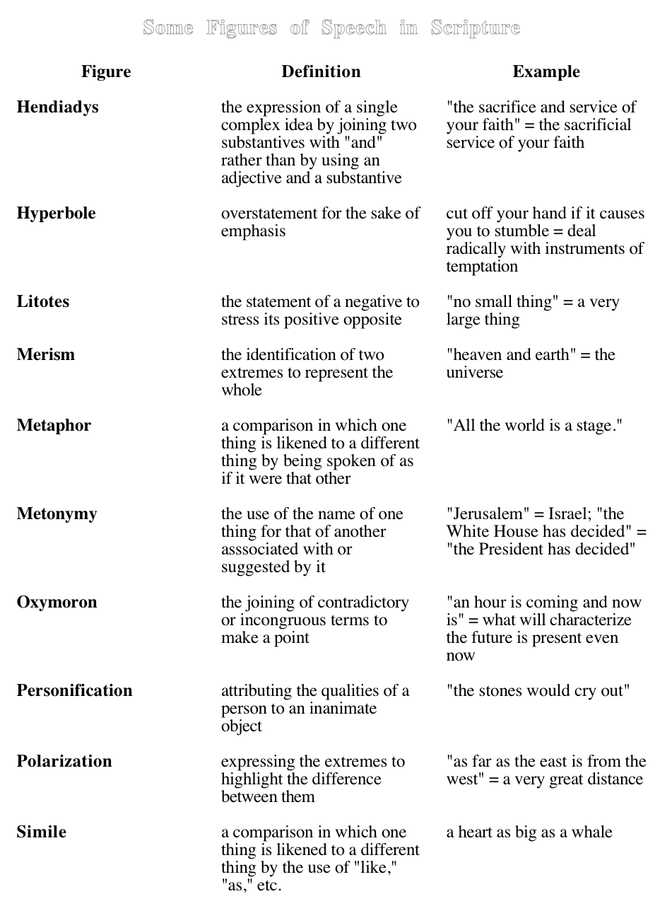 literary devices literary devices pinterest literature and teacher