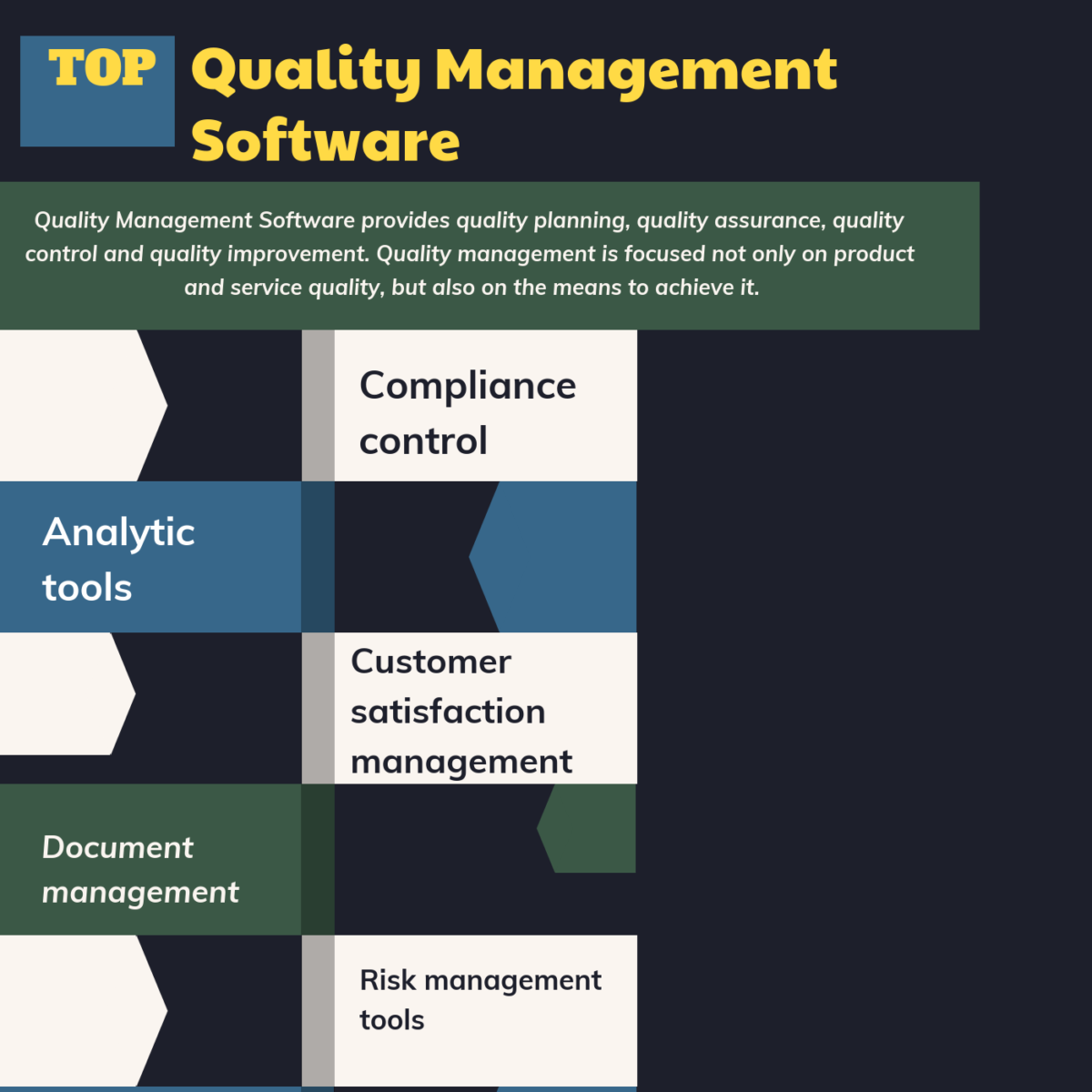 Top 17 Quality Management Software In 2020 Reviews Features Pricing Comparison Pat Research B2b Reviews Buying Guides Best Practices Risk Management Management Software