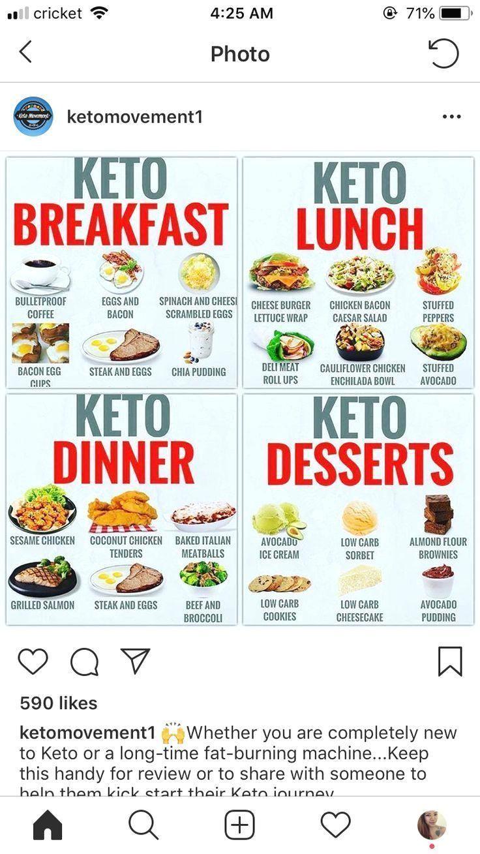#den #Diät #Ernährung #fitness #für #ganzen #Gesundheit #Keto #Ketomahlzeiten #Tag Keto-Mahlzeiten f...