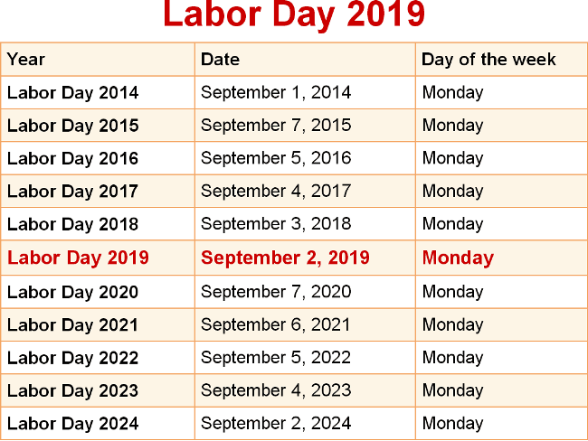 National Day Calendar 2022.Pin By Avengers Daily Updates On Labor Day 2019 When Is Fathers Day When Is Easter Sunday National Day Calendar