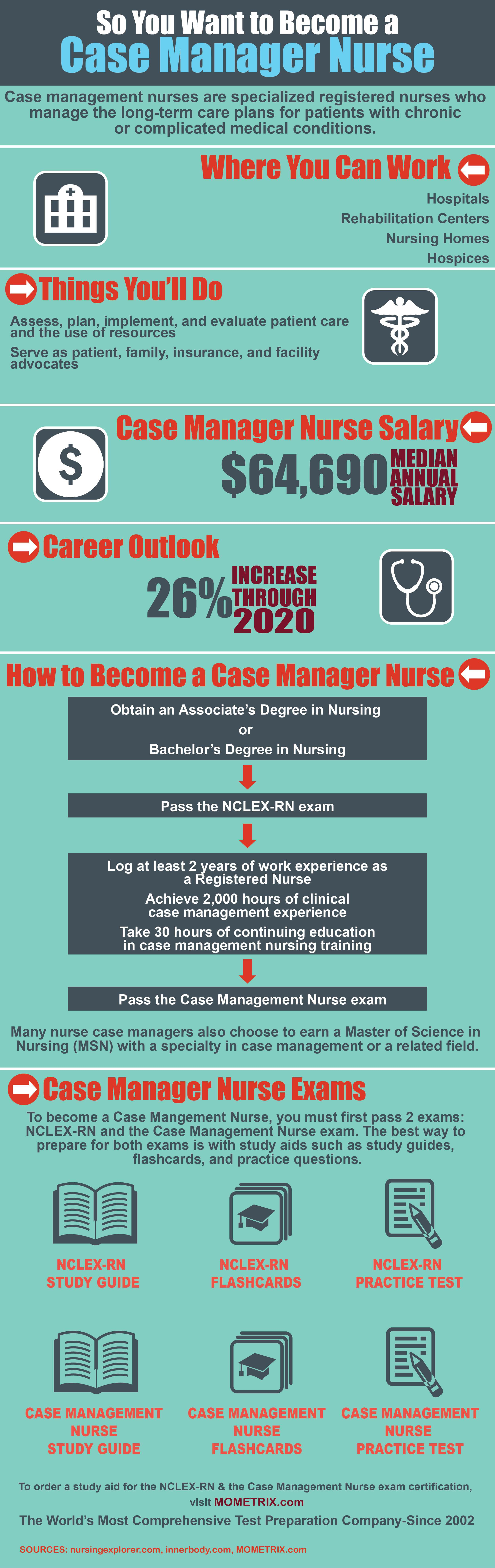 So you want to become a case manager nurse case manager and care so you want to become a case manager nurse 1betcityfo Images