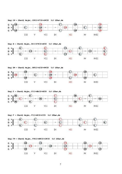 GDG 3 string Cigar Box Guitar Scales and Chords | Guitar scales ...