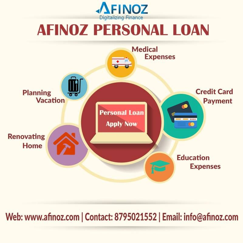Pin By Afinoz On Afinoz Loan Services Personal Loans Bank Of Baroda Business Loans