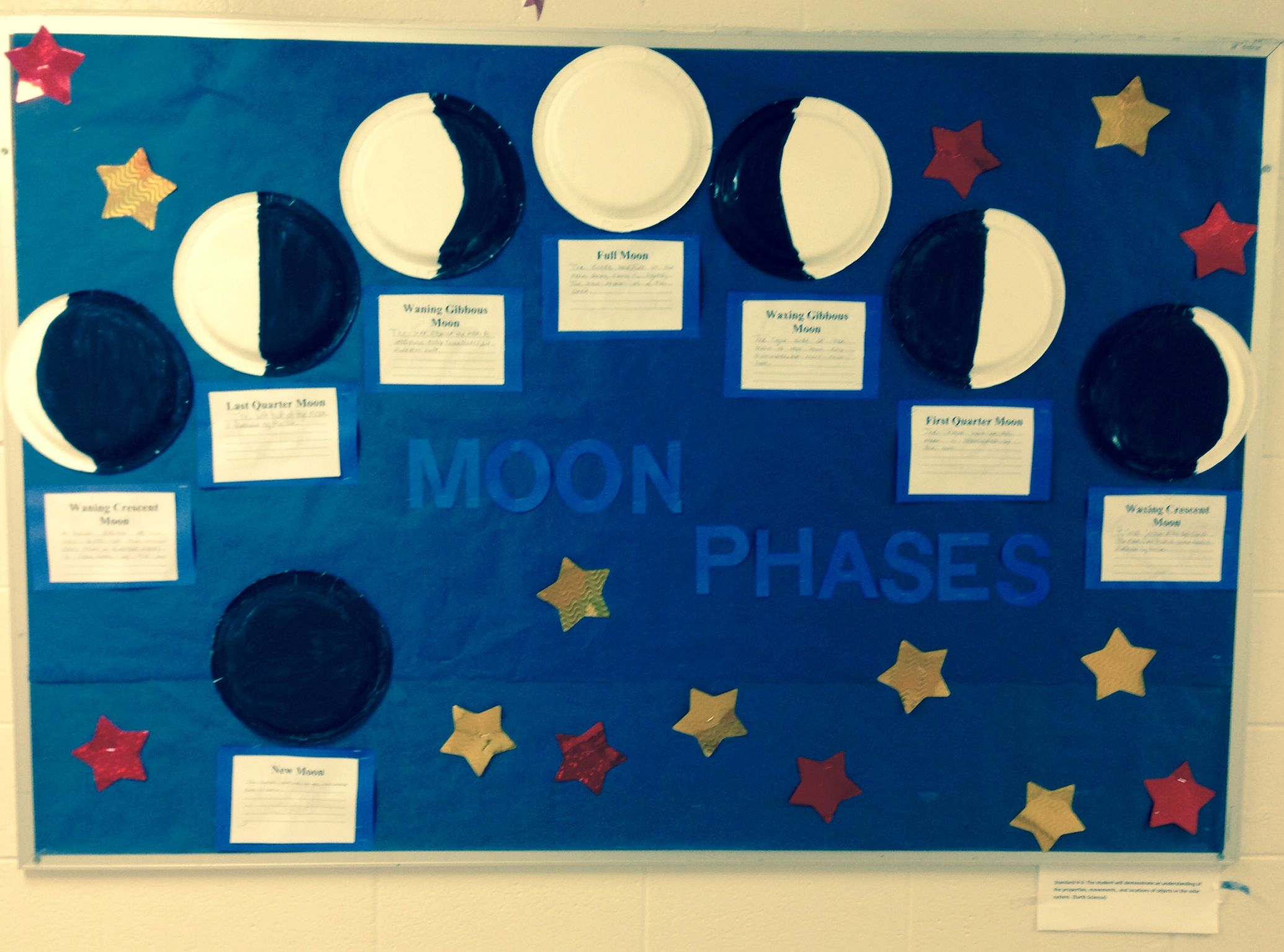 My Moon Phases Bulletin Board