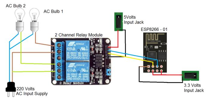 Smallest IoT Home Automation using ESP8266-01 | Programlama